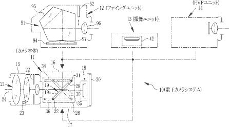 Nikon modular DSLR camera patent
