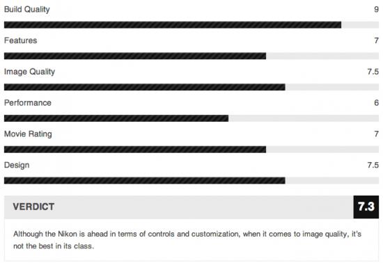 Nikon-Coolpix-P7800-camera-review