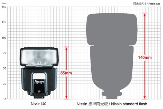 Nissin i40 compact flash size comparison