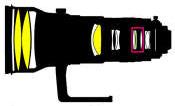 NIKKOR-400mm-f2.8G-ED-VR-lens-design