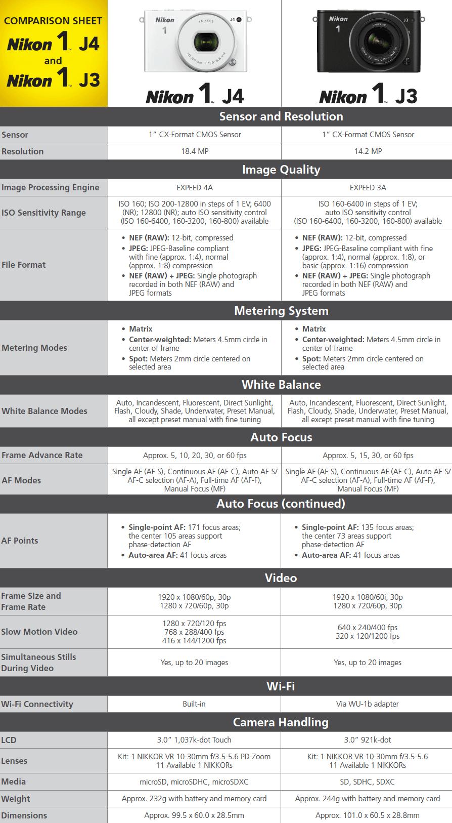 Nikon-1-J4-vs.-J3-cameras-comparison