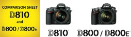 Nikon-D800D800E-vs.-D810-specificarions-comparison