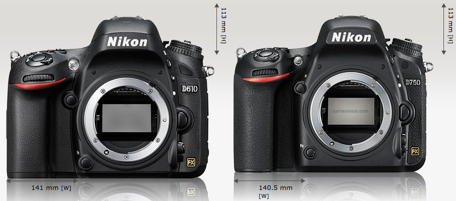 Everything You Need To Know About The New Nikon D750 Dslr
