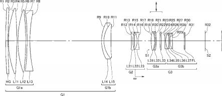 Nikkor 600mm f:4 FL lens patent