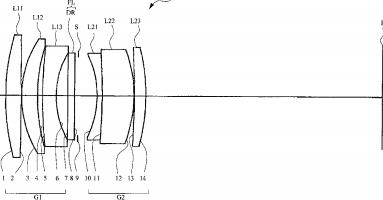 Nikon 85mm f/2.8 lens patent