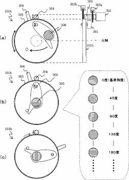 Bracketing shooting with a rotating PL filter Nikon patent