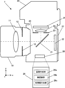 Nikon visible infrared light patent