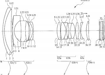 Nikon 1 Nikkor 9-30mm f:1.8-2.8 lens patent