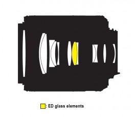 Nikon AF-S DX NIKKOR 55-200mm f:4-5.6G ED VR II lens design