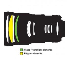 Nikon AF-S NIKKOR 300mm f:4E PF ED VR lens design