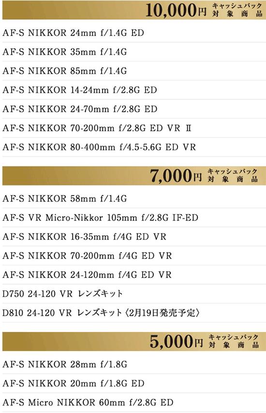 Nikon-Nikkor-lens-only-rebates