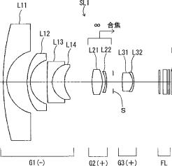 Nikon 3mm f:2.8 circular fisheye lens patent
