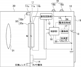 Nikon electromagnetic camera mount patent