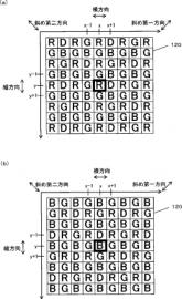 Nikon hybrid pixels patent