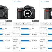 Nikon-D7200-vs-D7100-vs-D7000-DSLR-camera-comparison