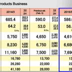 Nikon-2015-financial-results