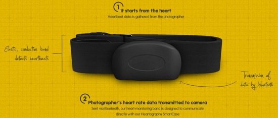 Nikon-Heartography-pho-dog-grapher-with-heart-rate-triggered-camera-5