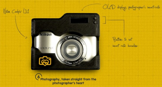 Nikon-Heartography-pho-dog-grapher-with-heart-rate-triggered-camera-6