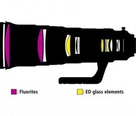 AF-S NIKKOR 500MM F:4E FL ED VR lens design