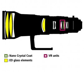 Nikon 600mm f:4G ED VR lens design
