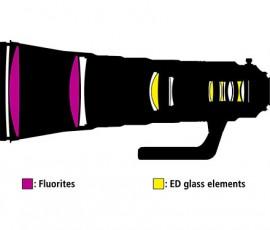 Nikon AF-S NIKKOR 600MM F:4E FL ED VR lens design