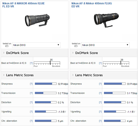 Nikon-AF-S-Nikkor-400mm-f2.8E-FL-ED-VR-lens-review-2