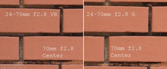 012 70mm f 2 8 VR G center