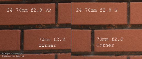 013 70mm f 2 8 VR G corner