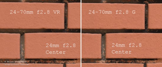 018 24mm f 2 8 VR G center