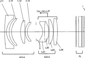 1 Nikkor 13mm f:1.8 lens patent for Nikon 1 mirrorless camera
