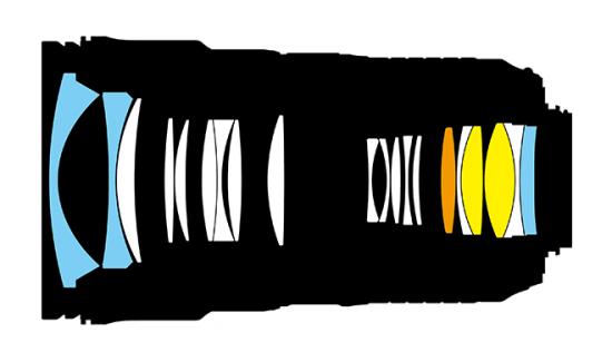 Nikkor 24-70mm f:2.8E ED VR lens design