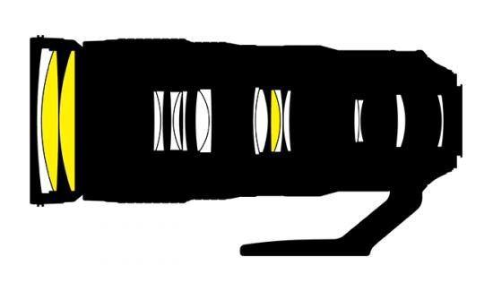 Nikon Nikkor 200-500mm f:5.6E ED VR lens design