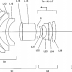 Nikon 1 Nikkor 7.5mm f:2.8 lens patent