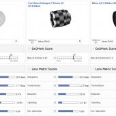 Sigma-24mm-f1.4-DG-HSM-Art-lens-for-Nikon-F-mount-tested-at-DxOMark