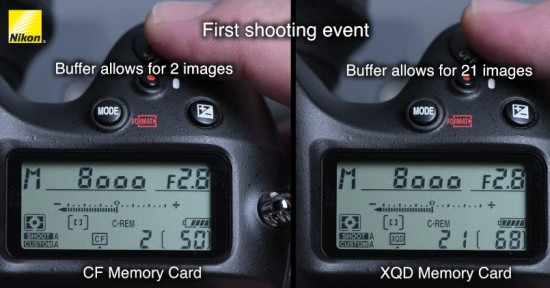 Nikon-D4s-XQD-Memory-Card-Speed-Performance-Test