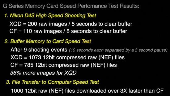 Nikon-D4s-XQD-memory-card-speed-performance-test-results