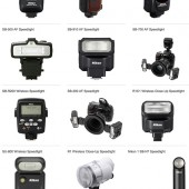 Nikon-Speedlight-flash-products-lineup