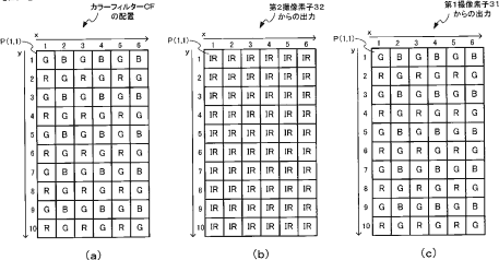 Nikon two layered IR-RGB sensor with phase difference AF patent