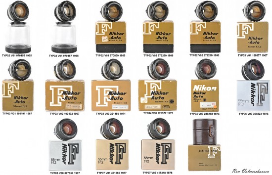 Different-types-of-packaging-Nikon-used-over-the-years-55mm-f1.2