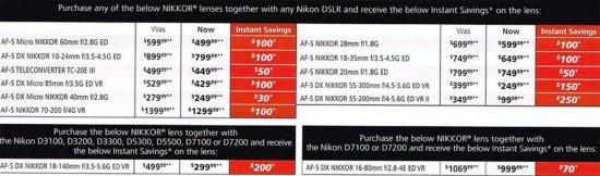 Nikon-Nikkor-2015-Black-Friday-lens-deals