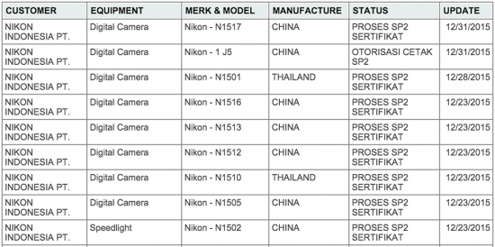 New-Nikon-cameras-and-flashes