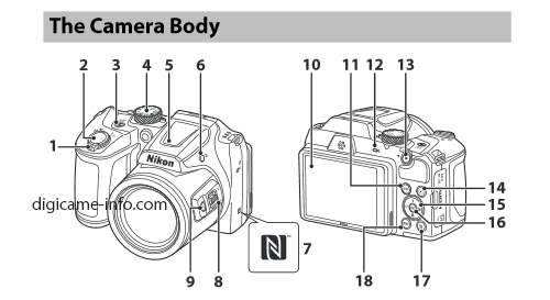 Nikon coolpix s6800 manual