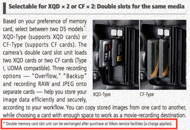 Nikon d800 memory card slot