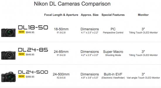 Nikon-DL-cameras-comparison