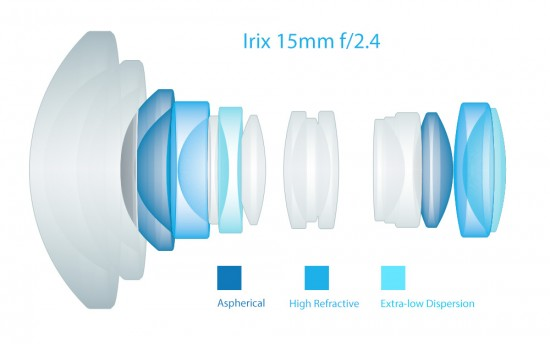Irix 15mm f:2.4 full frame lens design