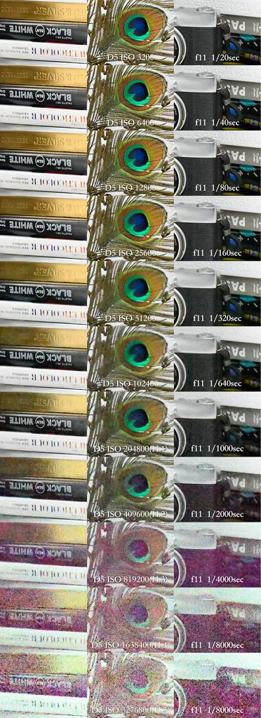 Nikon D5 ISO comparison