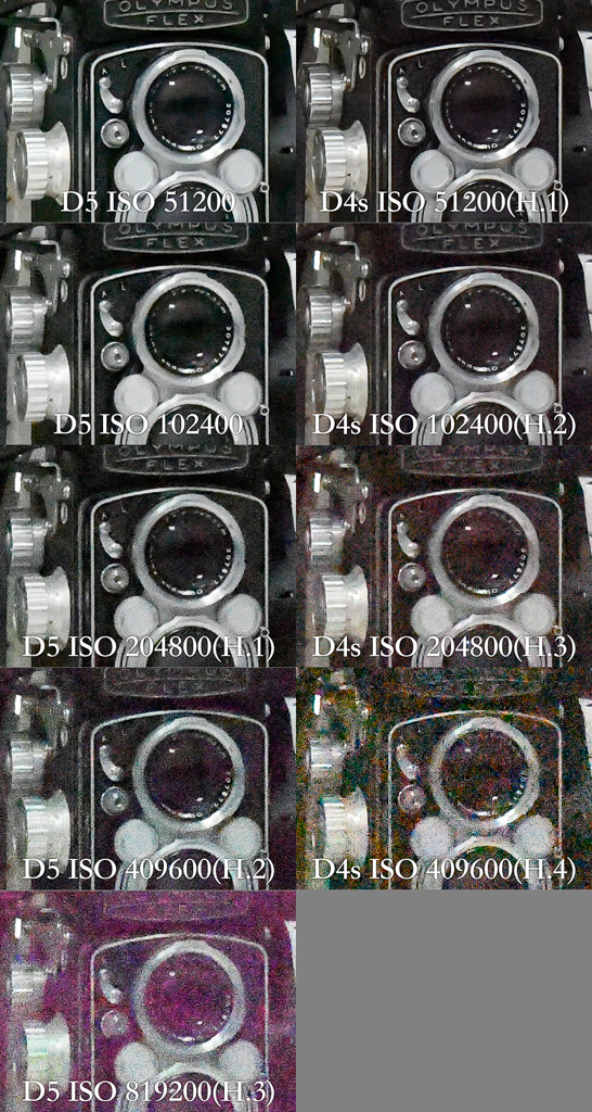 Nikon D5 vs. D4s ISO comparison