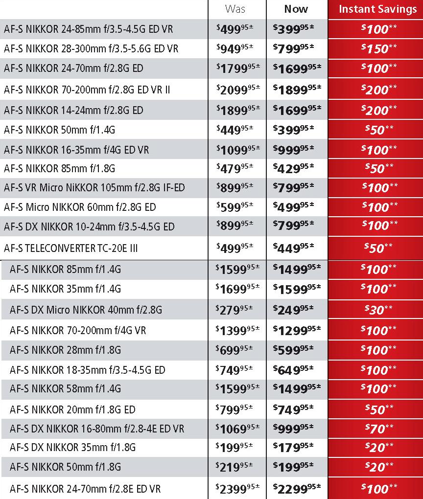 Nikon-lens-only-rebates-2016