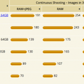 Nikon D5 XQD memory card test comparison 2