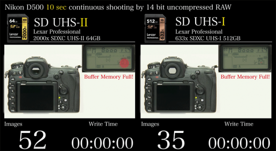 Lexar-Professional-2000x-SDXS-UHS-II-64GB-vs-Lexar-Professional-633x-SDXC-UHS-I-512GB